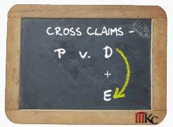 If their claims are related to the main claim, one co-defendant may sue another.
